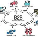 como funciona o b2b no ecommerce
